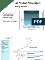 Ionosphere presentation