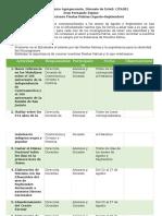 Instituto Técnico Agropecuario - Plan de Fiestas Patrias y Ambientales