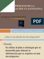 2. El Proceso de La Investigación CUANTITATIVA