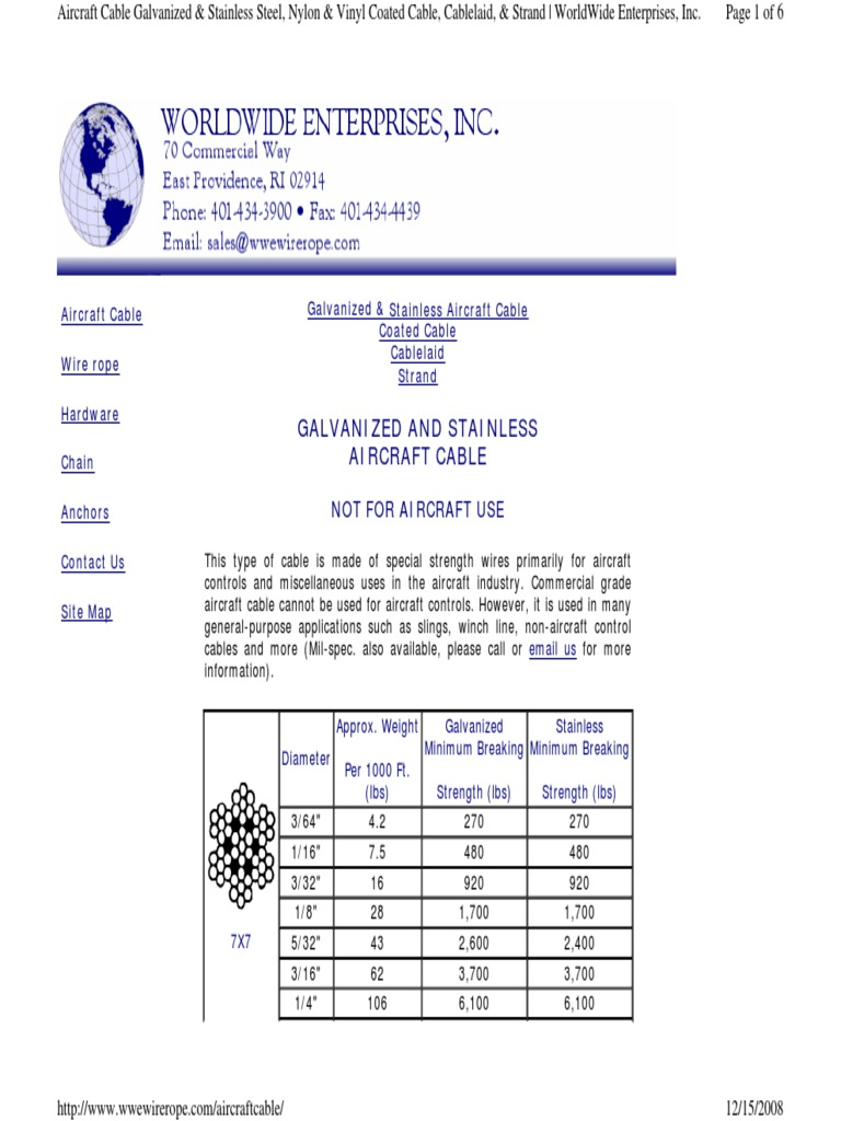 Aircraft Wire Info | Manufactured Goods | Building Engineering