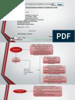 ALONDRA GONZALEZ HUEZCA 127809 Assignsubmission File Exposicion 2
