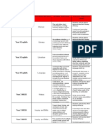 est204 assignment 2 curriculum links