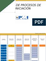 2. Gestion de Proyectos Informaticos - Iniciacion