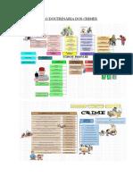 classificaodoutrinriadoscrimes-130703211929-phpapp01