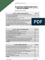 Autotest Intel Alumnes