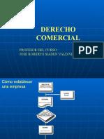 Derecho empresarial.pptx