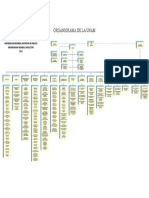 ORGANIGRAMA DE LA UNAM.docx