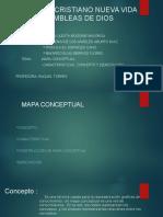 Mapa Conceptual Equipos auxiliares