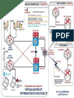 Module Interonnexion Des Sites Distants