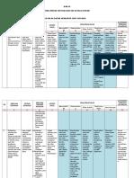 Rancangan Aktualisasi 22 Okt (Edited)(1)