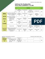 Rubricas de Evaluación Verna2016