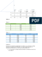 Caratula Del Informe Fisica 3 (1)