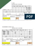 Formato Rendicion Gastos - Resumen