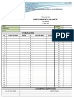 Test Analysis Report Shs