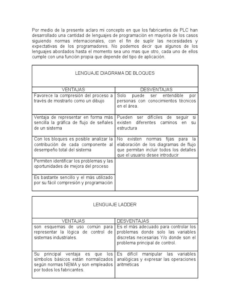Diferencias entre lenguaje ladder vs bdf ccuart Images