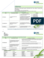 DFID PCD CIPS International Bursary Criteria