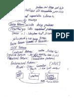 Software Engineering Lab Design Patterns