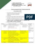 Disposiciones Generales Para Las Estaciones Del Rally 2014
