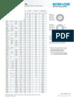 NL Dimensions&Torque en-UNC 201104