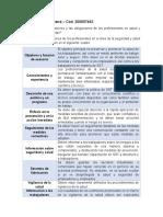 Participacion Foro - Jesus David Julio P.