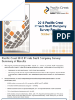 2015 Pacific Crest SaaS Survey 10.16.15 2