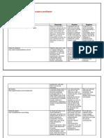 Atividade Analise de 12 Sites Para o Professor