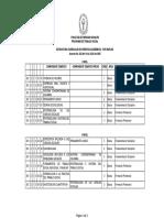 Plan de Estudios 2005