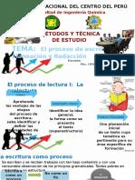 Clase_IV_Metodos_y_Tecnica_de_Estudio.pptx