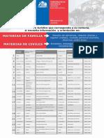 DIRECCION CAJ DE SANTIAGO.pdf