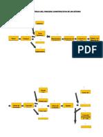 Secuencia Lógica Del Proceso Constructivo de Un Sótano