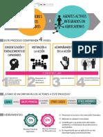 infografia_productores (1)