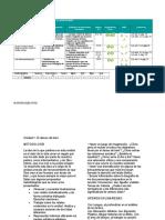 ÁGAPE_REL_5º_Programación.docx