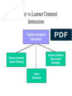 Teacher Centered vs Learning Centered