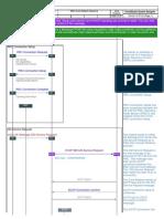 3G-UMTS Call Flow (Originating Call).pdf