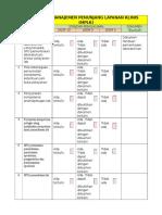 Bab 8 Dokumen Penilaian Akreditasi Puskesmas 2015