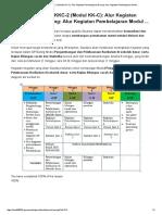 026KD000-DK-AW-KKC-2 (Modul KK-C)_ Alur Kegiatan Pembelajaran Daring_ Alur Kegiatan Pembelajaran Modul .