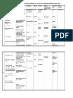 Rencana Pelaksanaan Kegiatan Desa Siaga Desa Tusan Tahun 2013