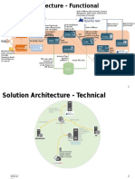 Functional Technical Architecture