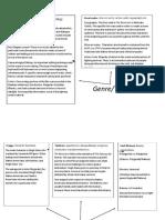 revenant breakdown pdf