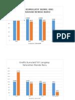 Grafik Kelurahan Kota Sehat 2015 Fix