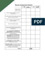 managing money assignment rubric