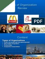 1.2 Types of Organizations
