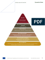 Radar Exercise Hate pyramid with guidelines.pdf