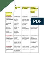 task  1 action plan pdf