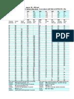 tabella_durezze_euras.pdf