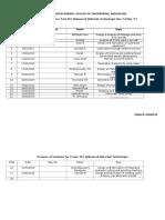 Seminars for I Sem M E ( Feb -June 2011).docx