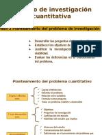 Proceso de Investigacion Cuantitativa