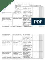 PlanificacionAnual Matemática 1º a 4º 2016.doc