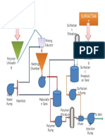 EOR Process Diagram