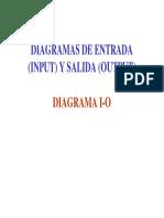 C6_Representacion_Procesos[1](1)